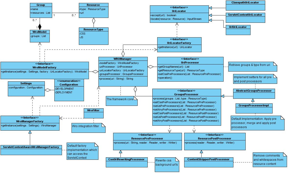 Index Of Bschauer Datasets Google 512 Images Black Color Car Sound System Diagram Pictures Becuo 362